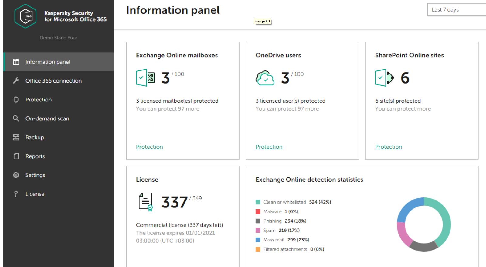 Kaspersky_KSO365 info panel